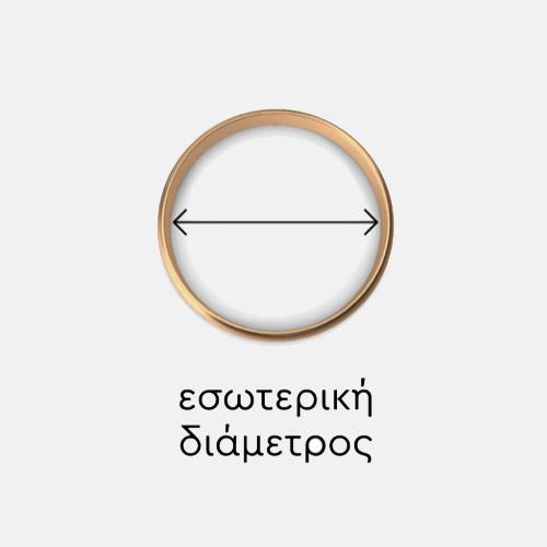 Μέτρηση μεγέθους Δαχτυλιδιού - Ελένη Ορφανού